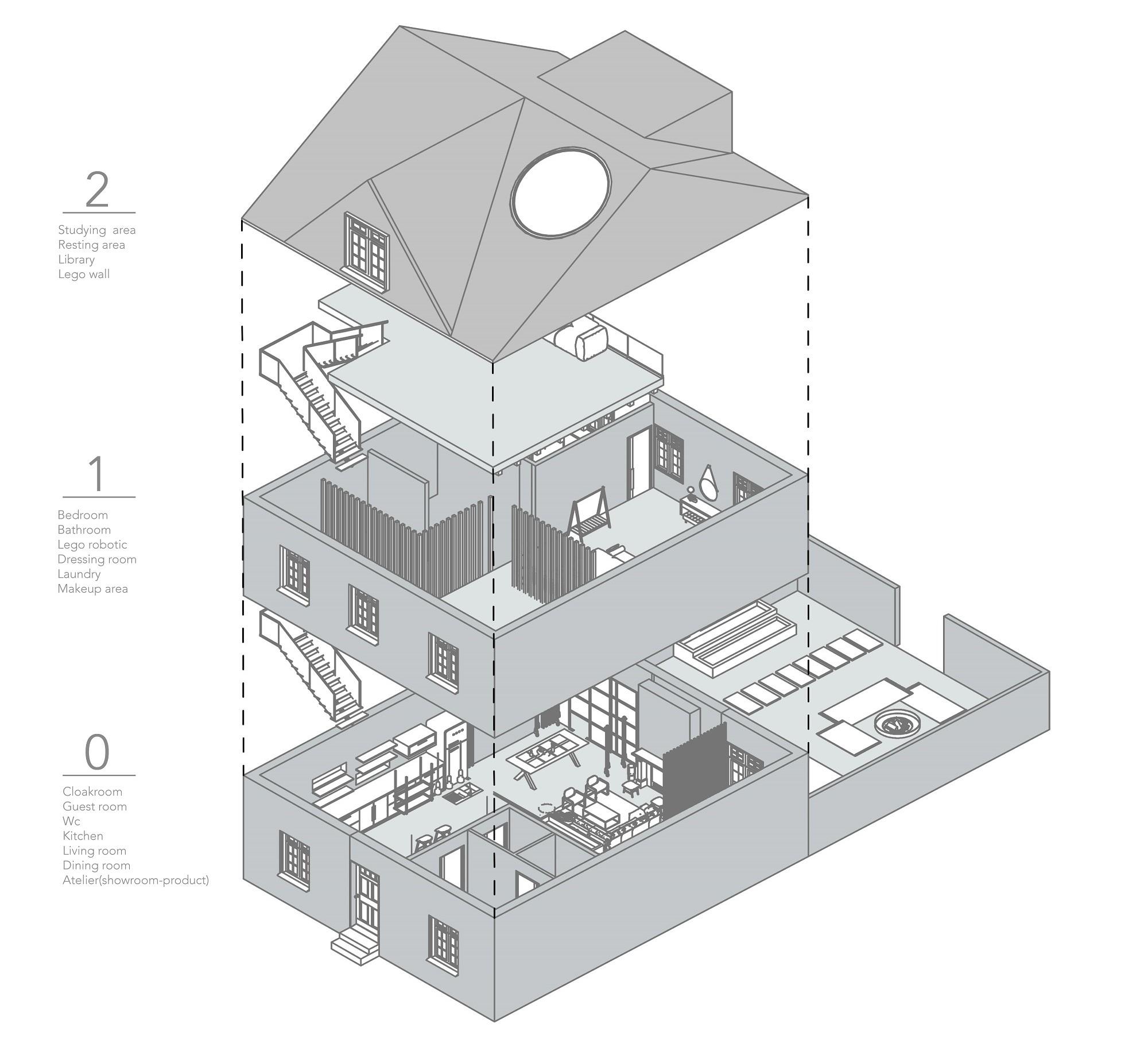 Olufsvej House / Simge Sezer